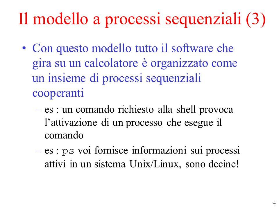 Il modello a processi sequenziali (3)