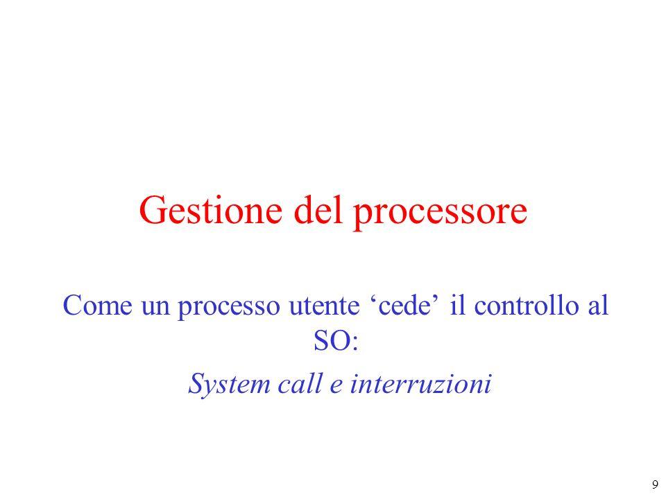 Gestione del processore
