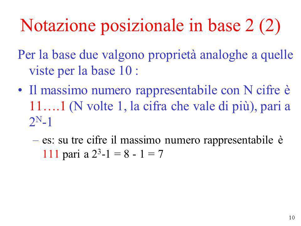 Notazione posizionale in base 2 (2)