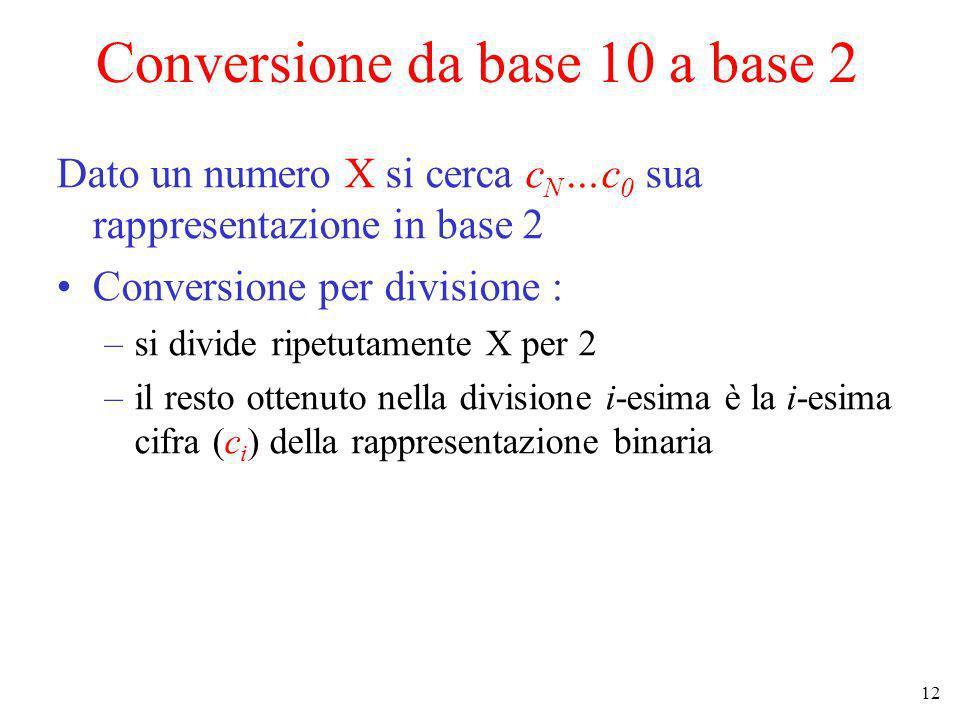 Conversione da base 10 a base 2