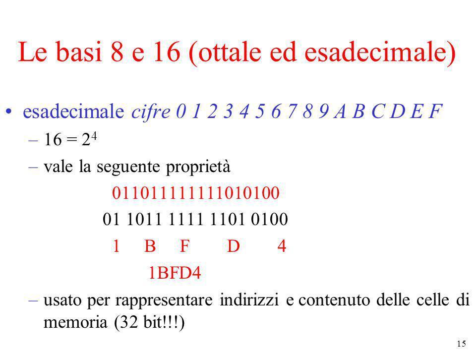 Le basi 8 e 16 (ottale ed esadecimale)