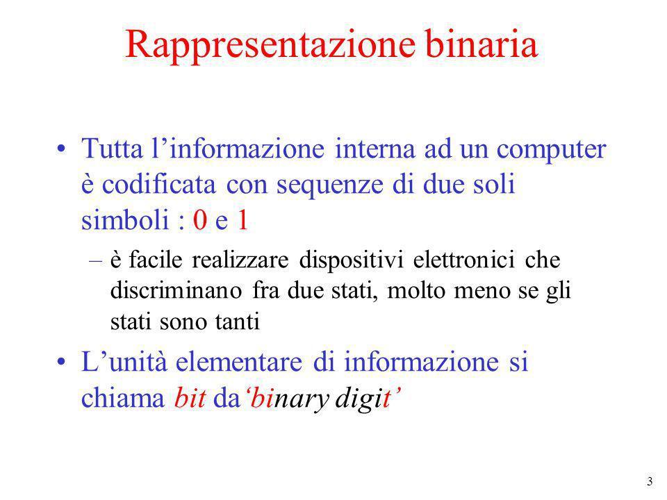 Rappresentazione binaria