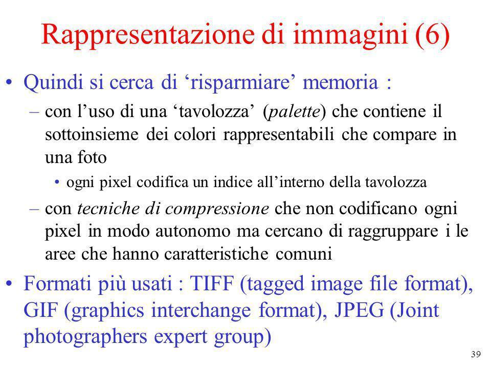 Rappresentazione di immagini (6)