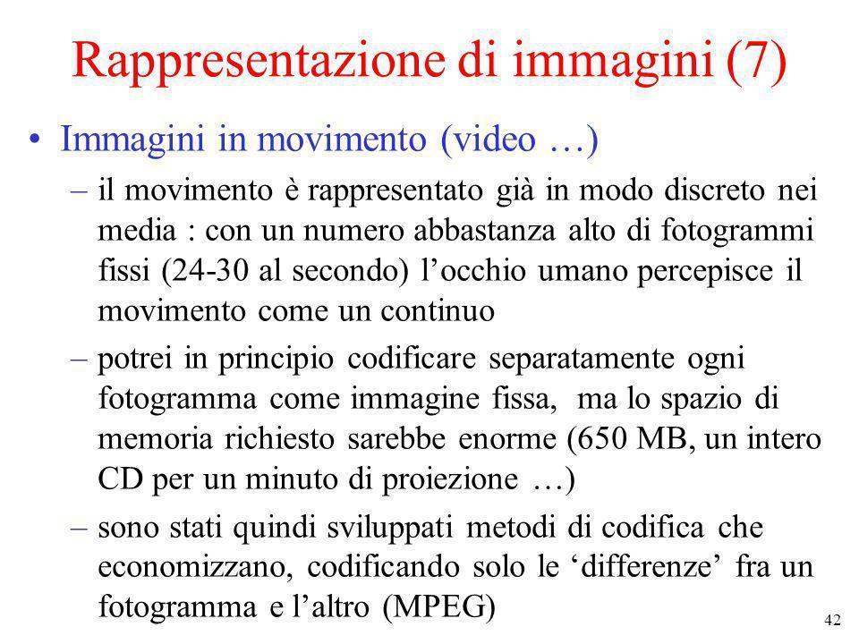 Rappresentazione di immagini (7)