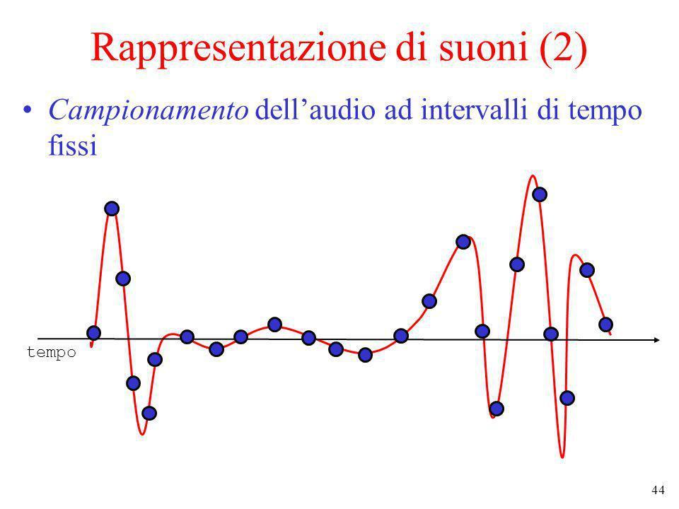 Rappresentazione di suoni (2)