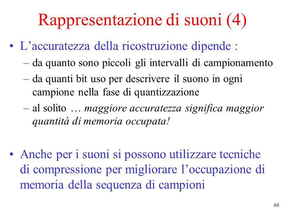 Rappresentazione di suoni (4)