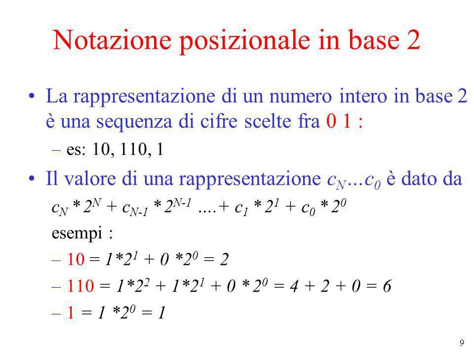 Notazione posizionale in base 2