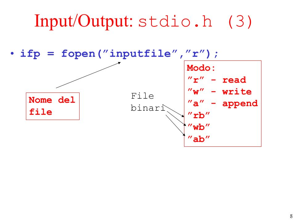 Input/Output: stdio.h (3)