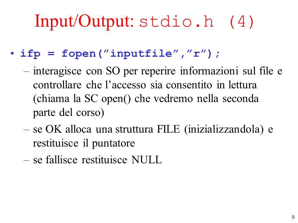 Input/Output: stdio.h (4)