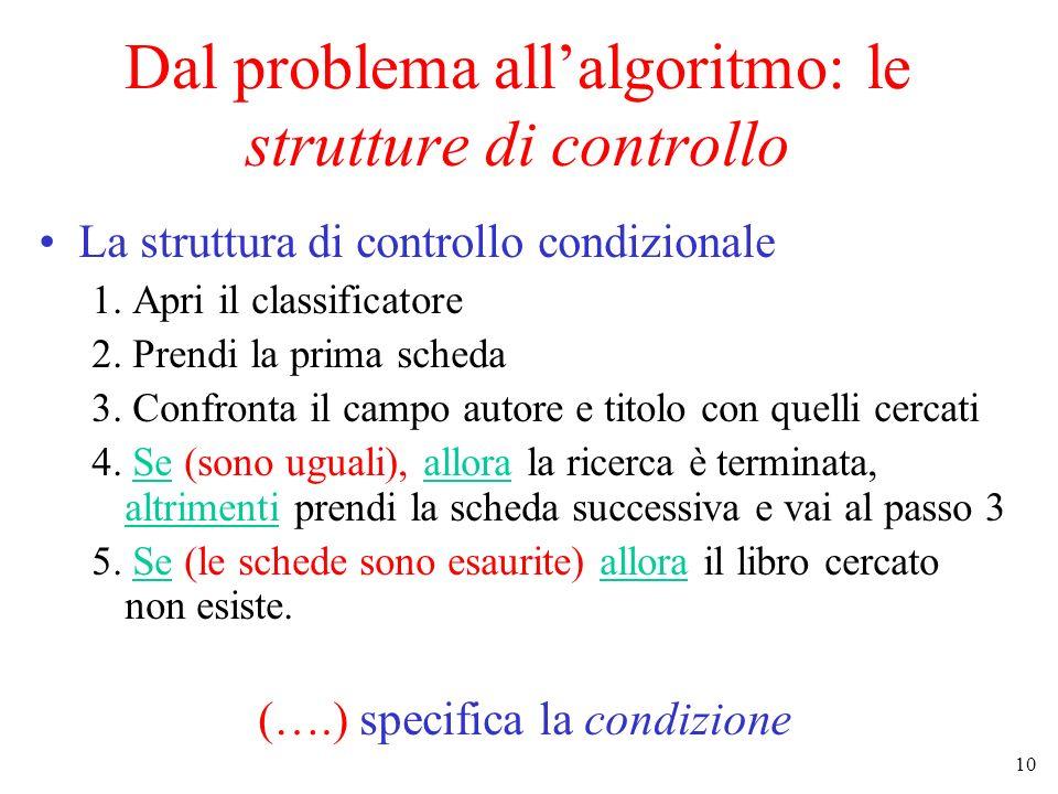 Dal problema all'algoritmo: le strutture di controllo