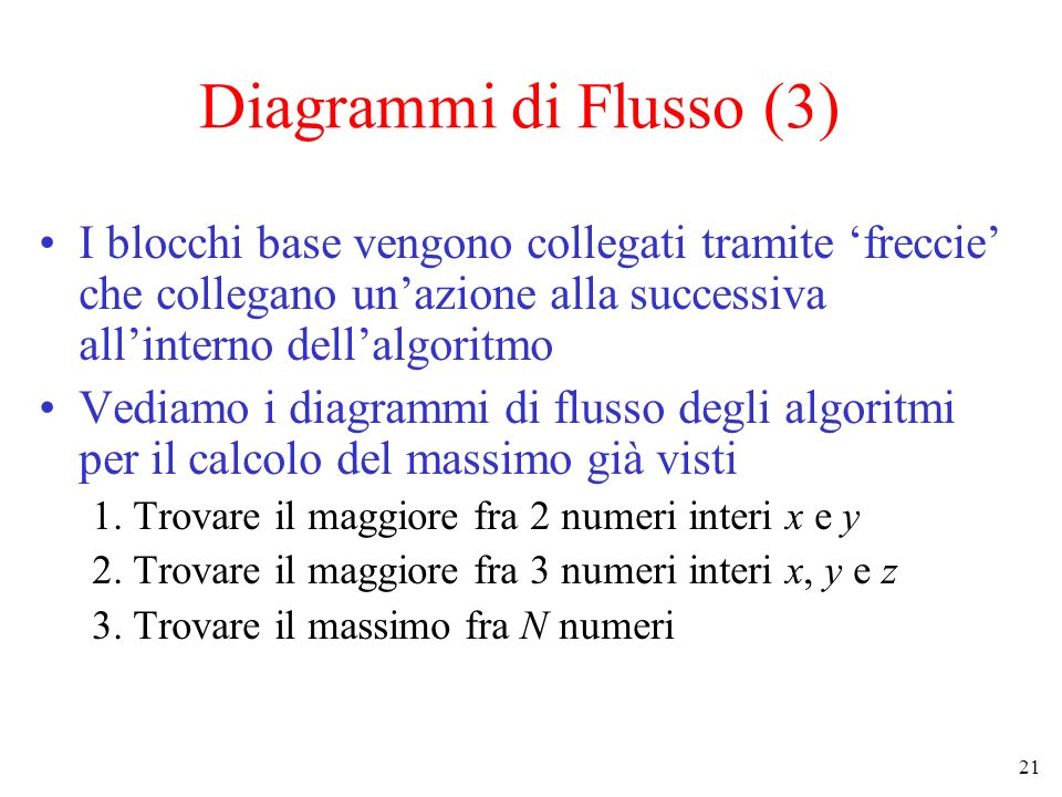 Diagrammi di Flusso (3) I blocchi base vengono collegati tramite 'freccie' che collegano un'azione alla successiva all'interno dell'algoritmo.