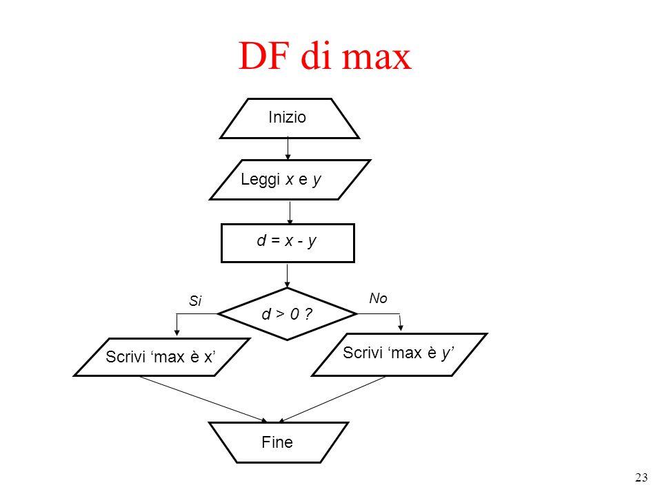DF di max Inizio Leggi x e y d = x - y d > 0 Scrivi 'max è y'