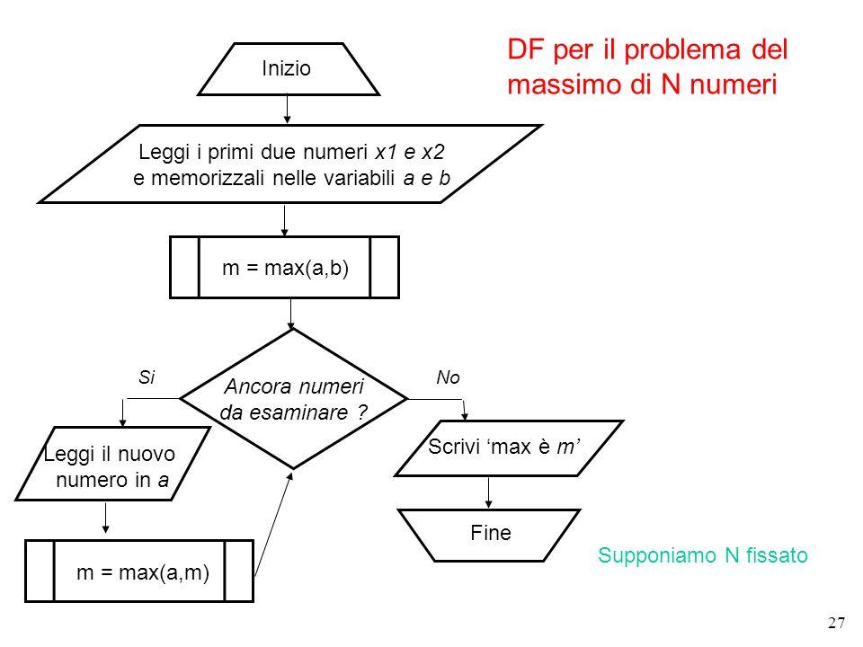 DF per il problema del massimo di N numeri Inizio