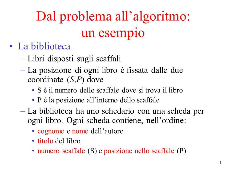 Dal problema all'algoritmo: un esempio