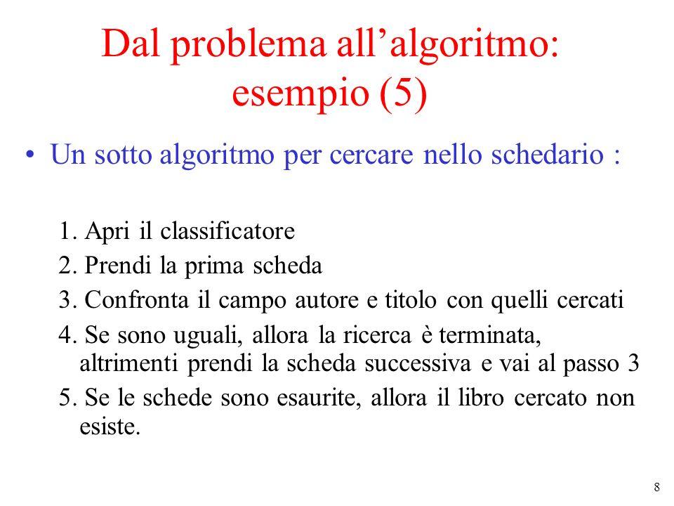Dal problema all'algoritmo: esempio (5)