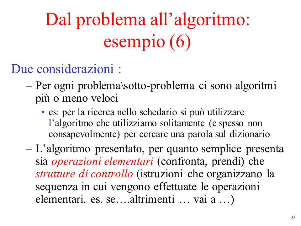 Dal problema all'algoritmo: esempio (6)