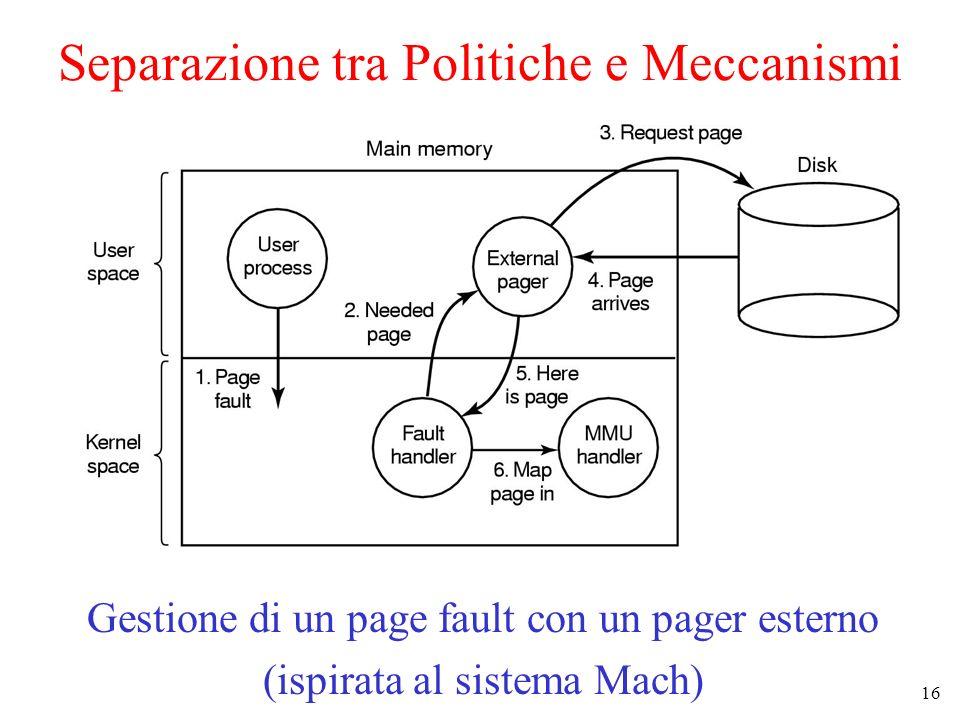 Separazione tra Politiche e Meccanismi