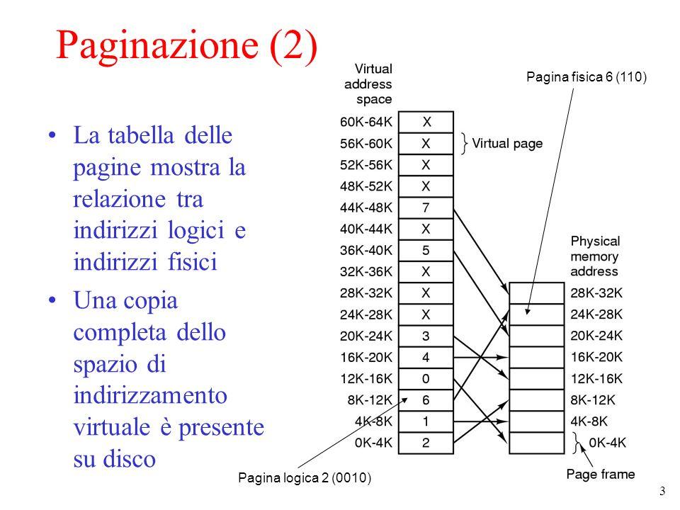 Paginazione (2) Pagina fisica 6 (110) La tabella delle pagine mostra la relazione tra indirizzi logici e indirizzi fisici.