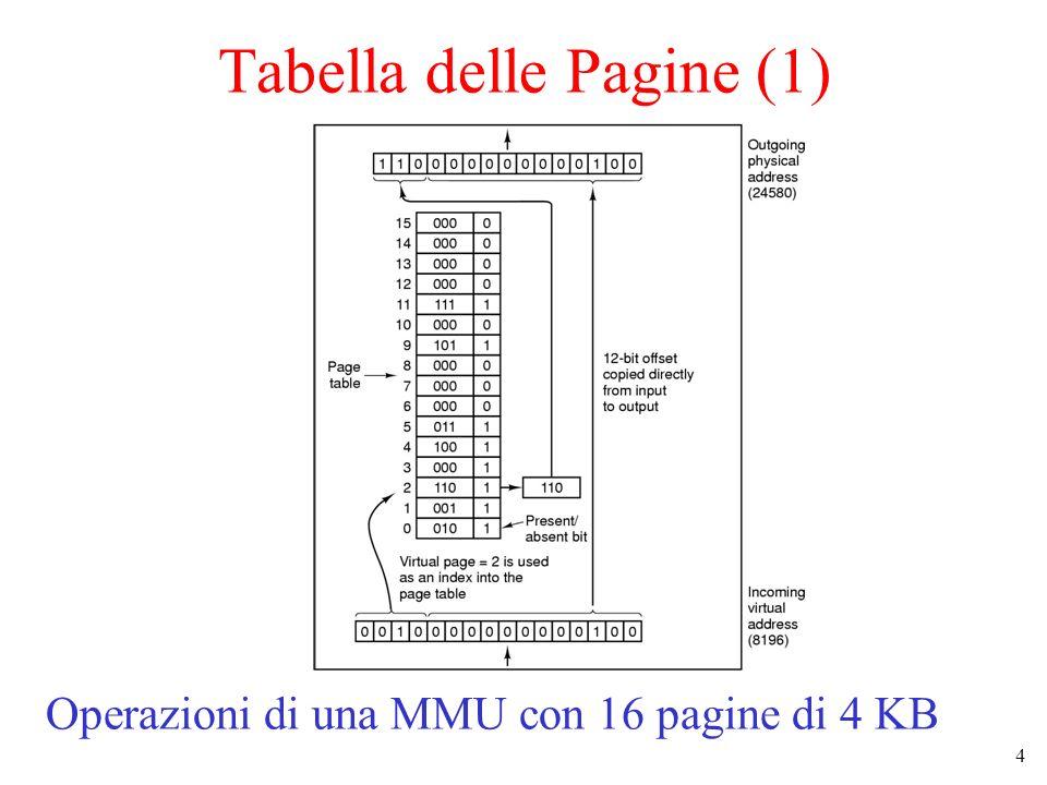 Tabella delle Pagine (1)