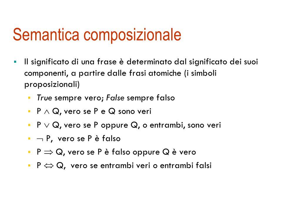 SintassiLa sintassi definisce quali sono le frasi legittime del linguaggio: formula. formulaAtomica |