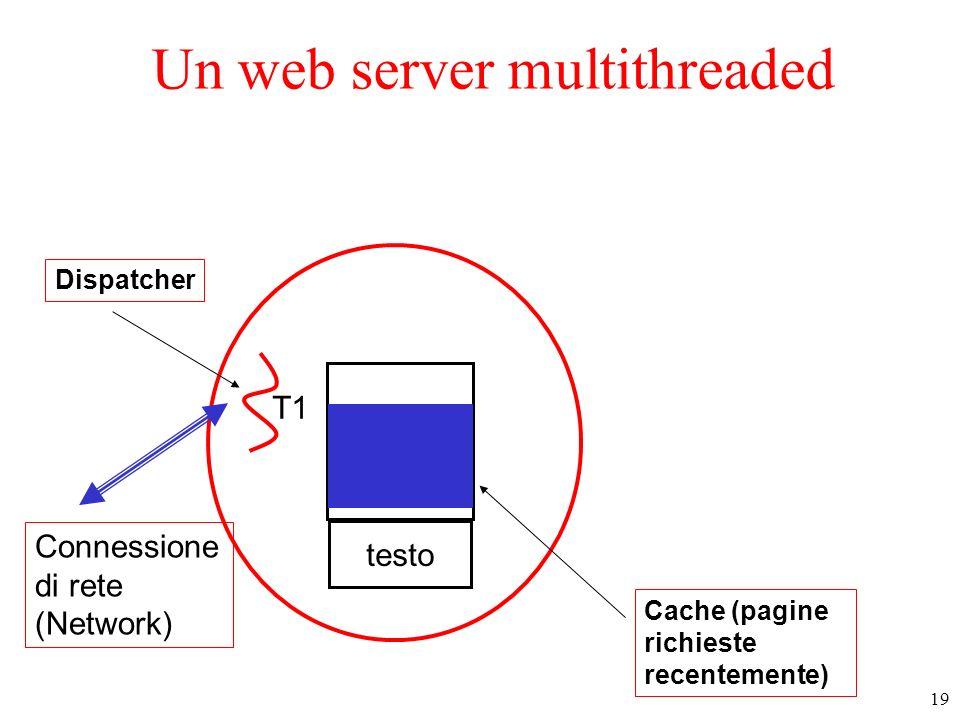 Un web server multithreaded