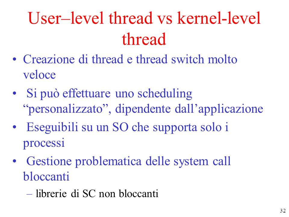 User–level thread vs kernel-level thread