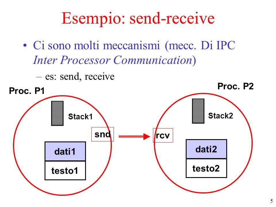 Esempio: send-receive