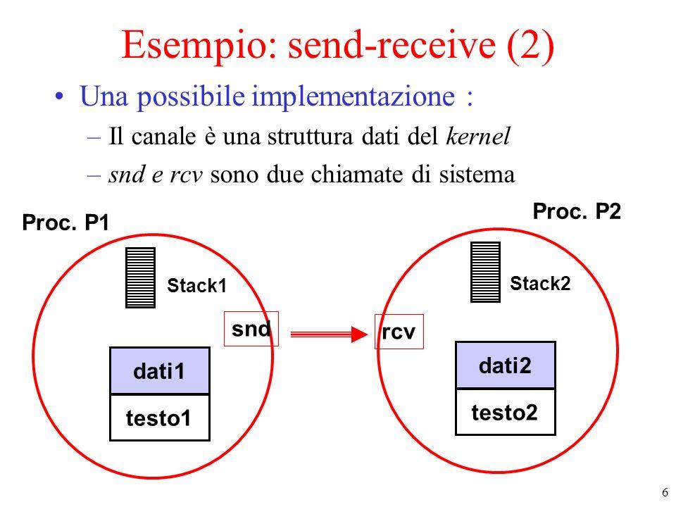 Esempio: send-receive (2)