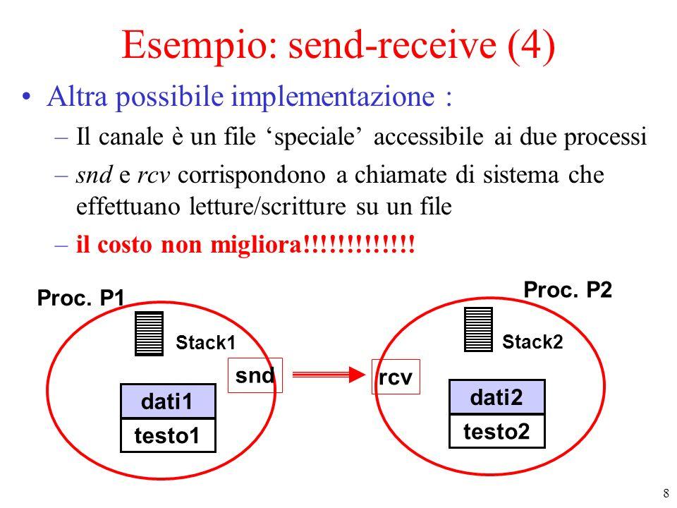 Esempio: send-receive (4)