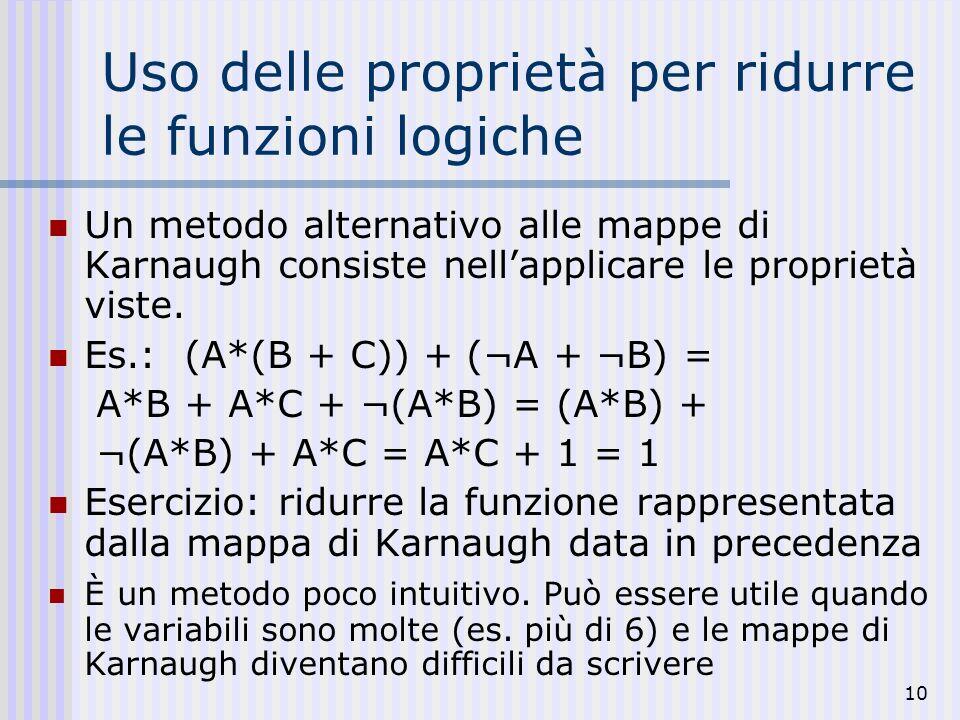 Uso delle proprietà per ridurre le funzioni logiche
