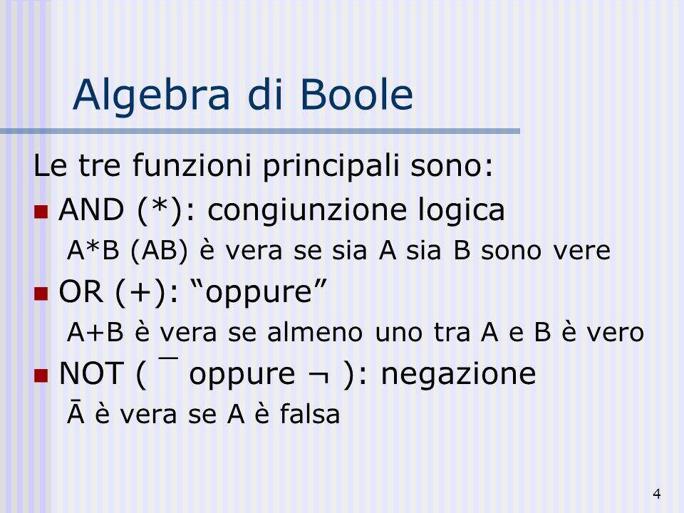 Algebra di Boole Le tre funzioni principali sono: