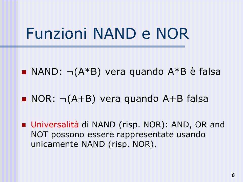 Funzioni NAND e NOR NAND: ¬(A*B) vera quando A*B è falsa