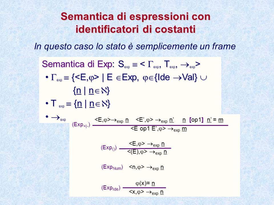 Semantica di espressioni con identificatori di costanti