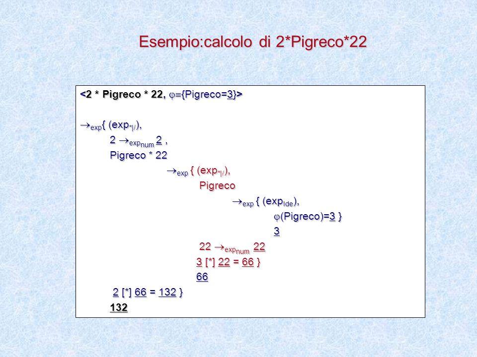 Esempio:calcolo di 2*Pigreco*22