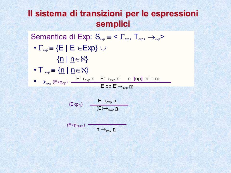 Il sistema di transizioni per le espressioni semplici