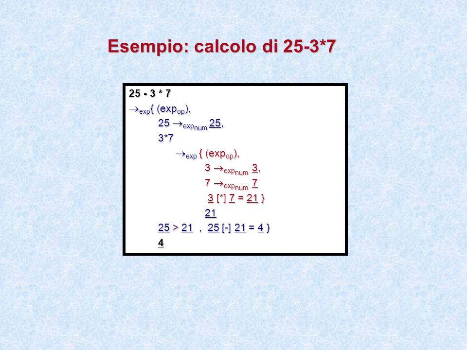 Esempio: calcolo di 25-3*7 25 - 3 * 7 exp{ (expop), 25 expnum 25,