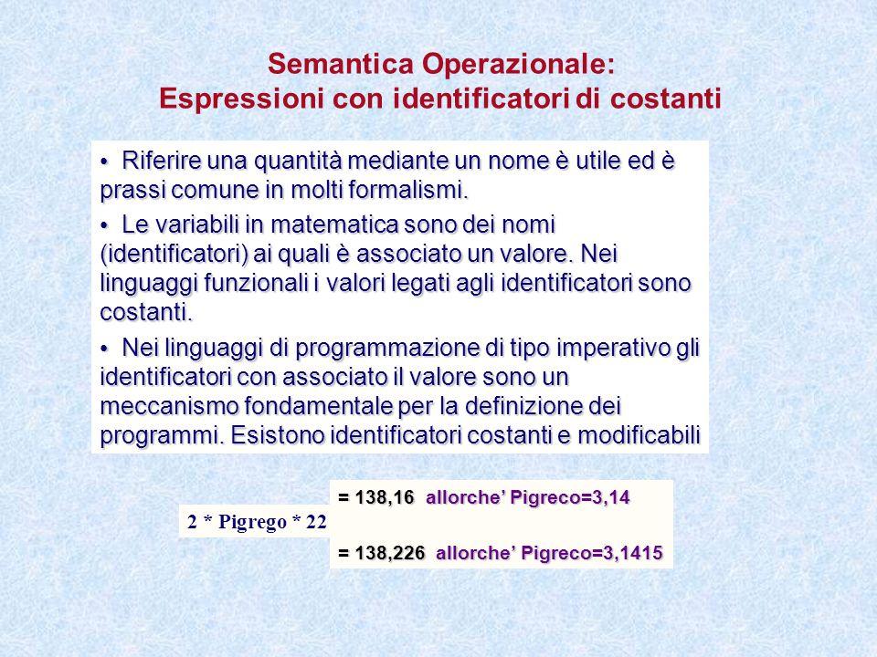 Semantica Operazionale: Espressioni con identificatori di costanti