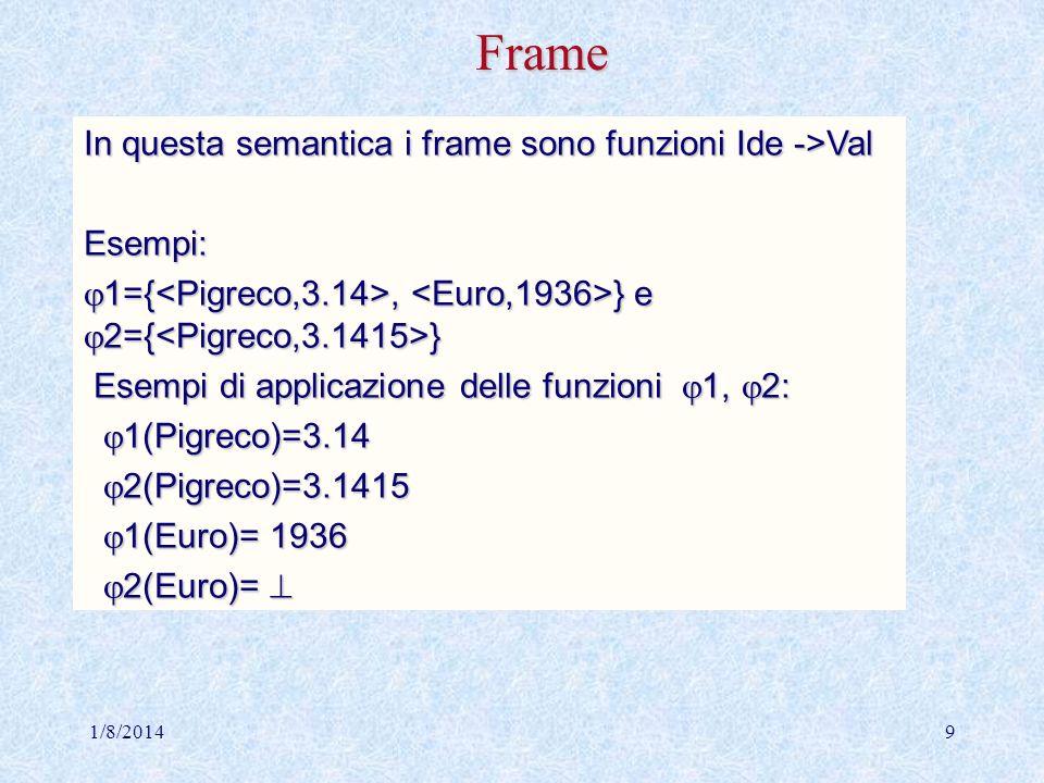 Frame In questa semantica i frame sono funzioni Ide ->Val Esempi:
