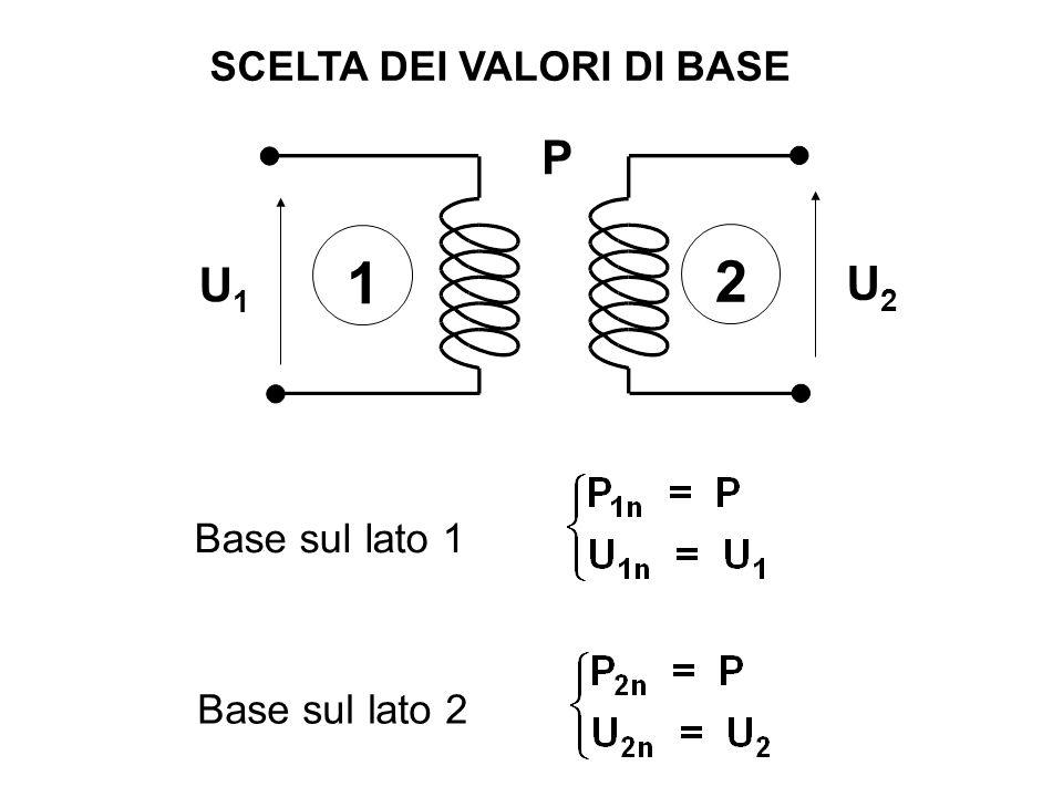 SCELTA DEI VALORI DI BASE