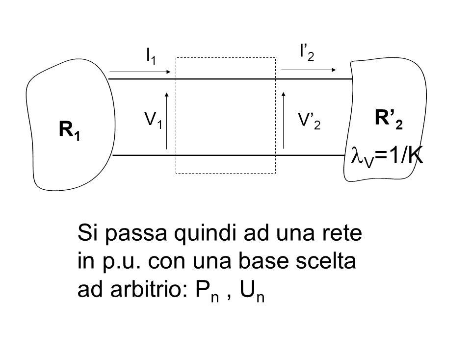 I'2 I1. R'2. V1. V'2. R1. V=1/K. Si passa quindi ad una rete in p.u.