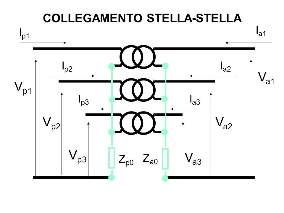 COLLEGAMENTO STELLA-STELLA