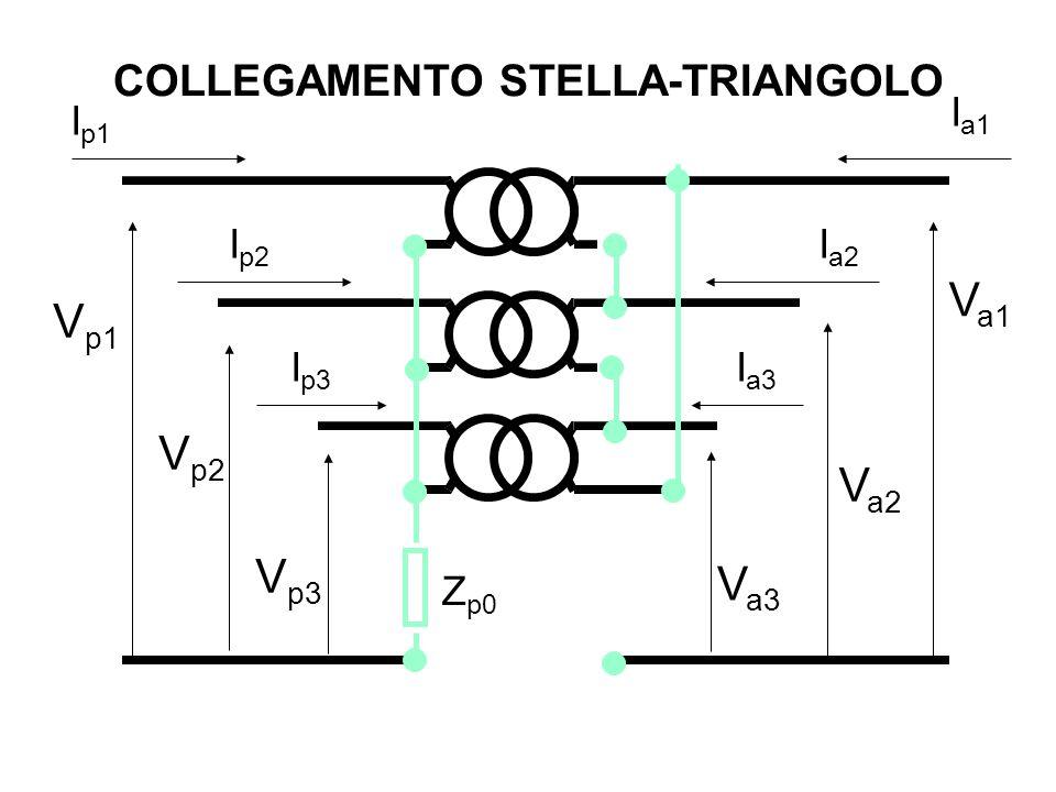 COLLEGAMENTO STELLA-TRIANGOLO