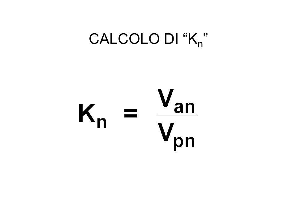 CALCOLO DI Kn