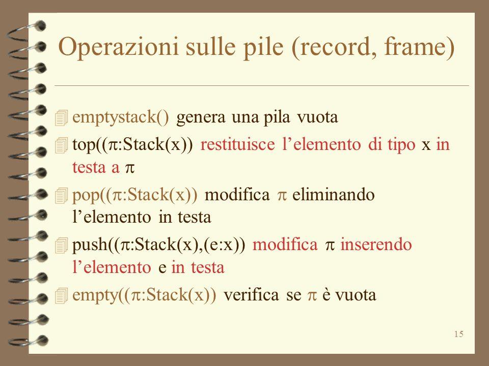 Operazioni sulle pile (record, frame)