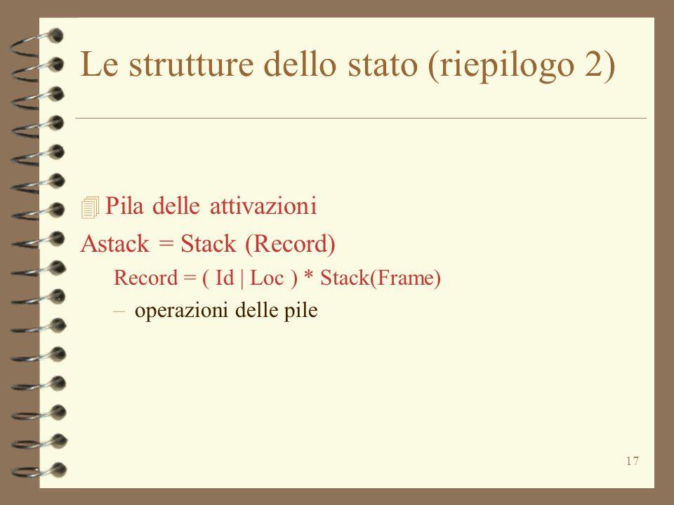 Le strutture dello stato (riepilogo 2)