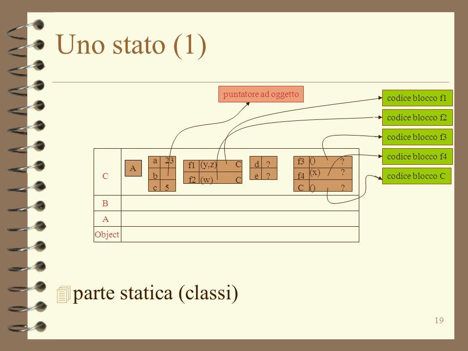 Uno stato (1) parte statica (classi) puntatore ad oggetto