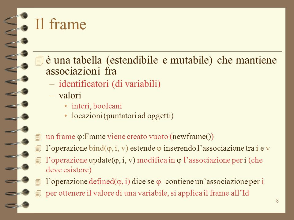 Il frame è una tabella (estendibile e mutabile) che mantiene associazioni fra. identificatori (di variabili)