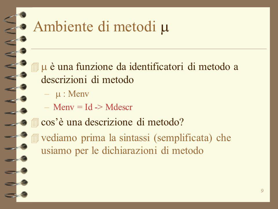 Ambiente di metodi m m è una funzione da identificatori di metodo a descrizioni di metodo. m : Menv.