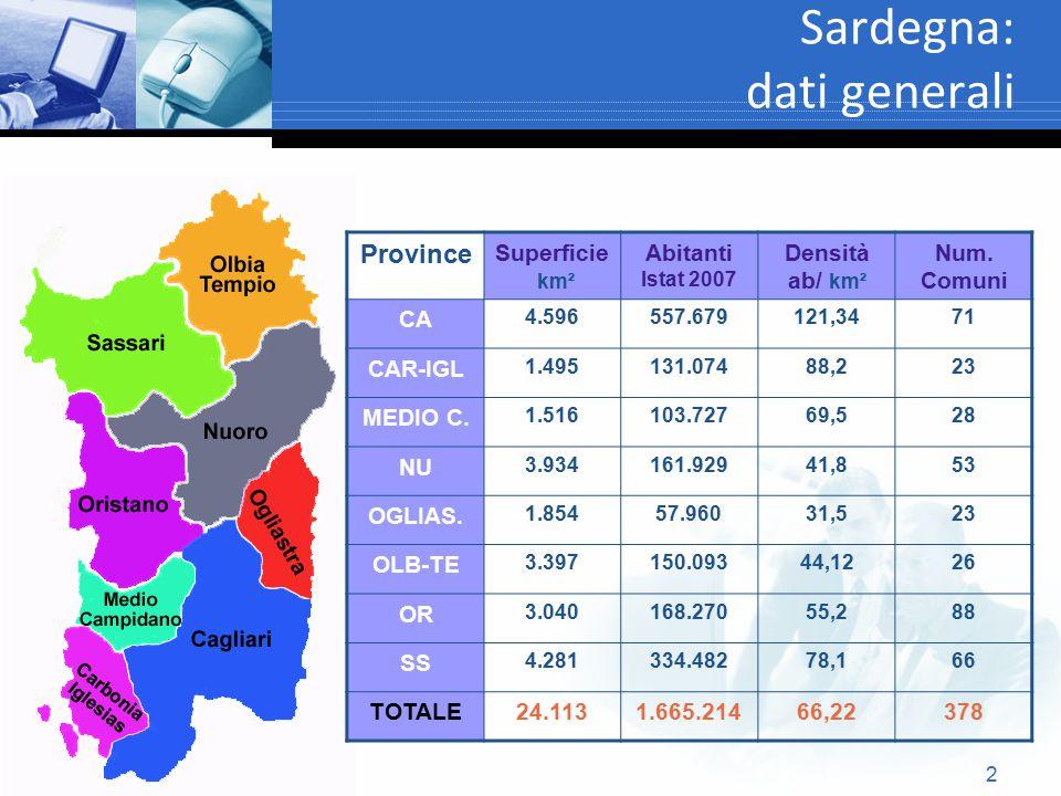 Sardegna: dati generali