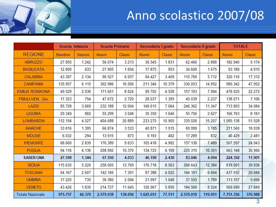Anno scolastico 2007/08 REGIONE Scuola Infanzia Scuola Primaria